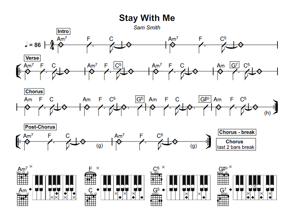 Stay With Me Chords | KEYBOARDS