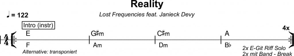 reality-teaser-chartcard