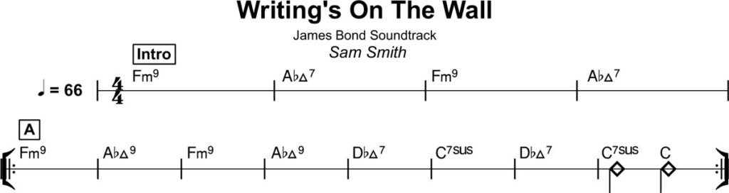 Die Chords Aus Den Charts Sam Smith Writings On The Wall Keyboards