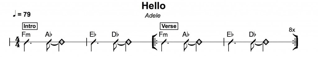 Hello - Adele - snippet