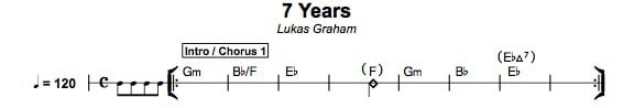 Chartcard-Lukas-Graham-7-Years-snippet
